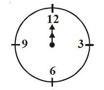 Pengertian dan Contoh Garis Horizontal, Garis Vertikal, Garis Sejajar, Garis Berpotongan, Garis Berimpit dan Garis Bersilangan