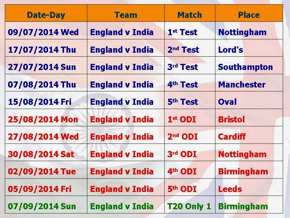 england vs india - photo #38