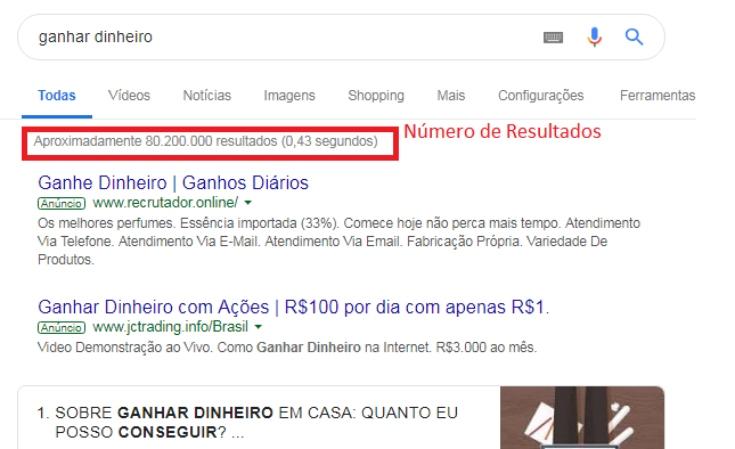 VOLUME DE BUSCAS DO NICHO GANHAR DINHEIRO
