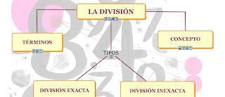 https://capitaneducacion.blogspot.com/2018/11/4-primaria-mates-divisiones-exactas-e.html