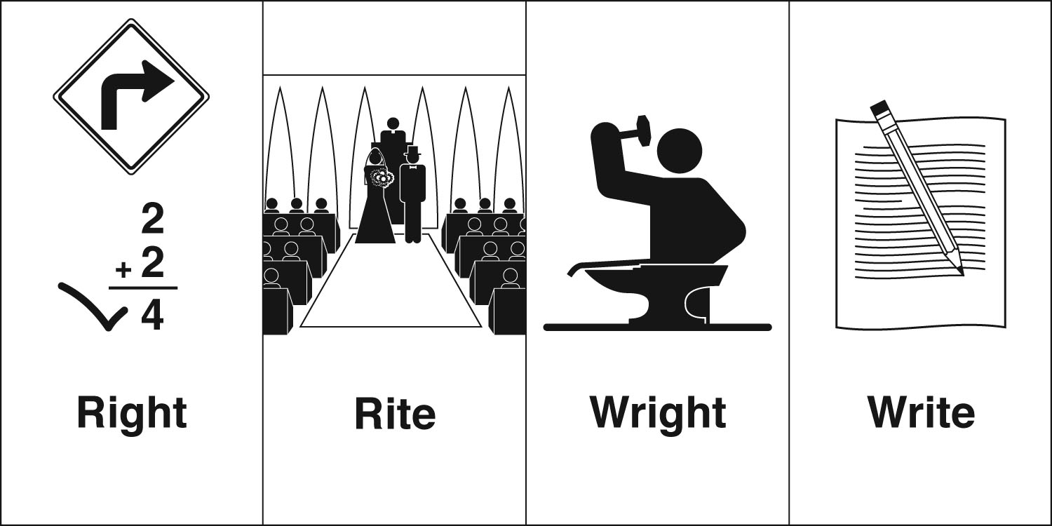 Homophones Weakly Right Rite Wright Write