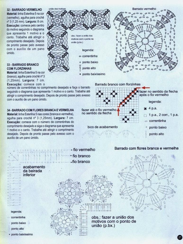 DIY Decore com crochê  Bicos de Crochê de Canto