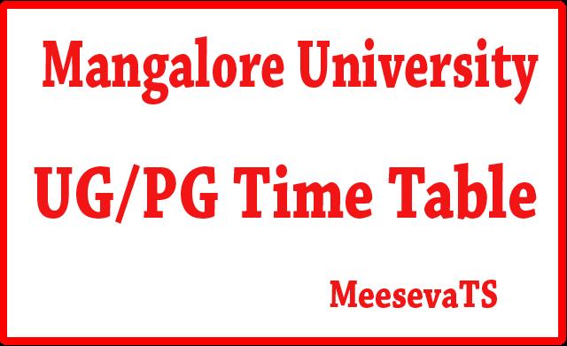 Mangalore University Exam Time Table