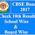 CBSE 10th Result School Wise 2017