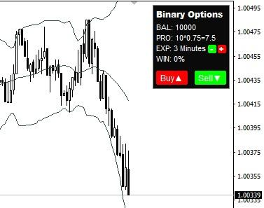 Mt4 ea para opciones binarias