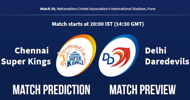 IPL 2018 Match 30 CSK vs DD Match Prediction, Preview and Head to Head: Who Will Win?