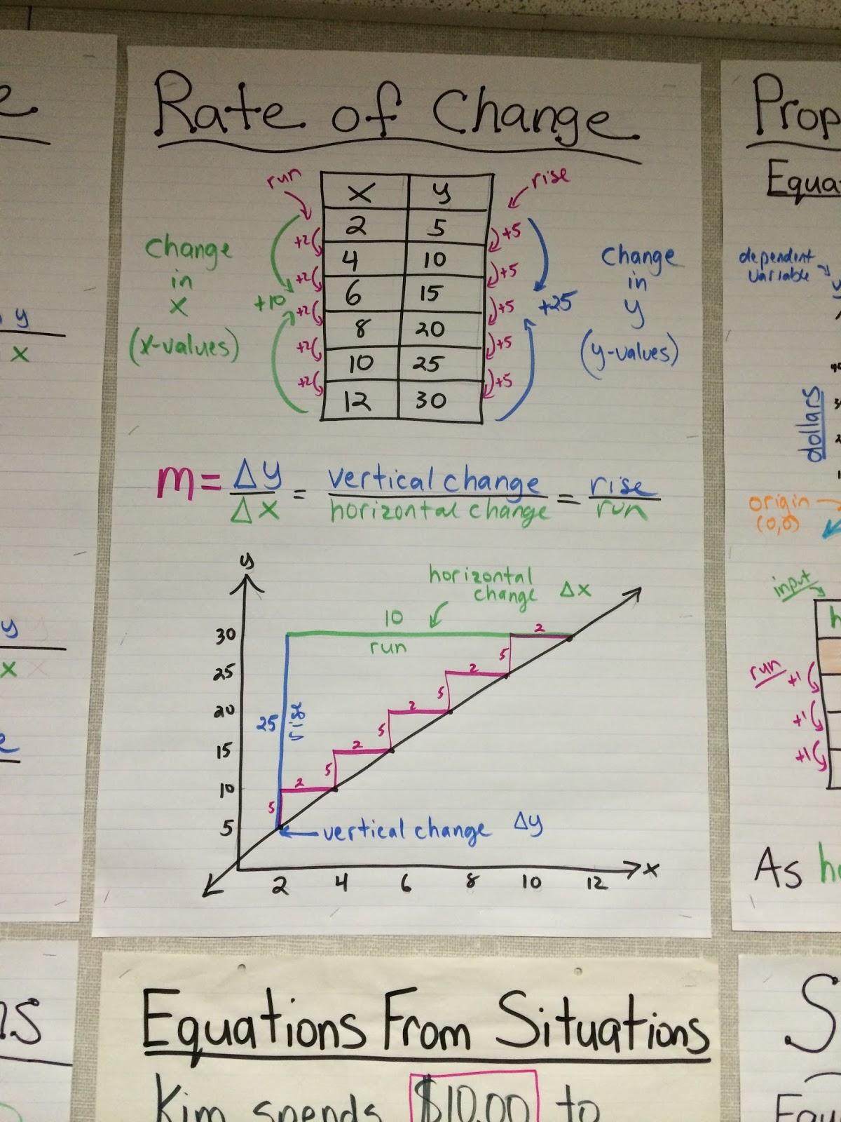 Rockstar Math Teacher Awesome Resource