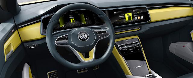 2018 VW Polo Cross Breeze Price, Change, Release Date