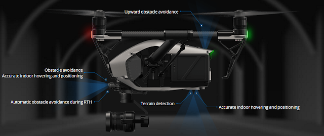 Sense and avoid dji inspire 2