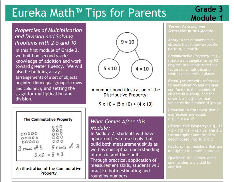 Sailing Through Third Grade!: Math Module 1 Parent Handout