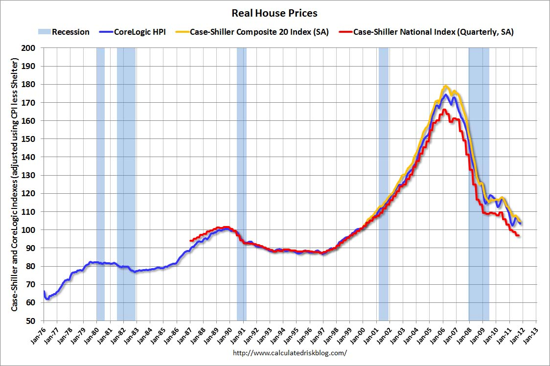 John W  Warnock: 2012: the Year the Canadian Housing Bubble Will Burst