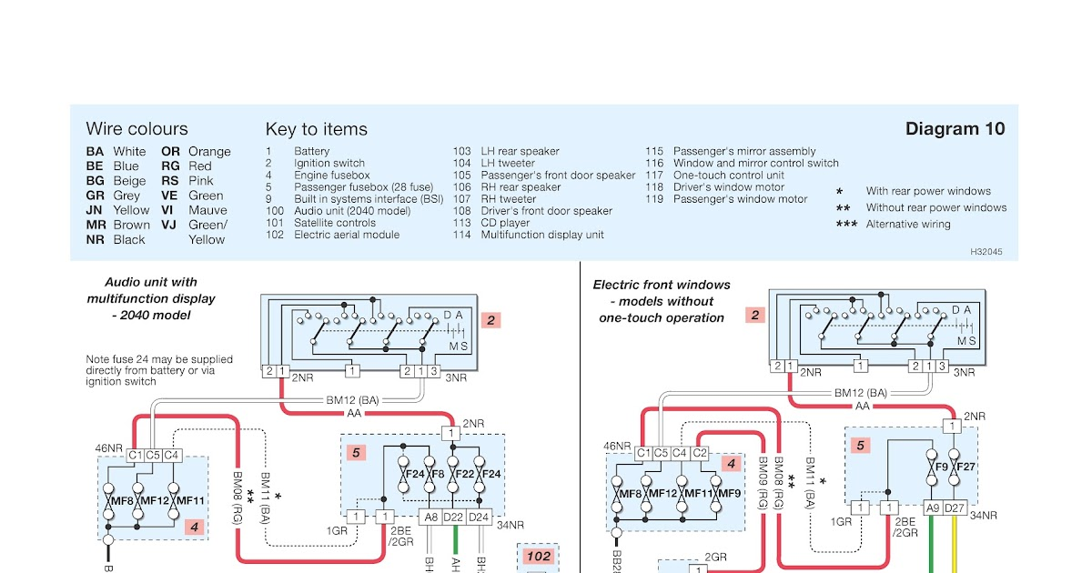 Peugeot 206 Schematic Wiring Diagrams Audio System