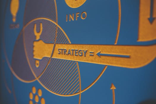 4 Rediscovered Steps To A Strong Digital Marketing Strategy