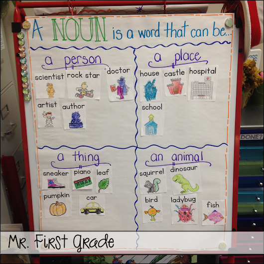 Mr. First Grade: Meaningful Anchor Charts