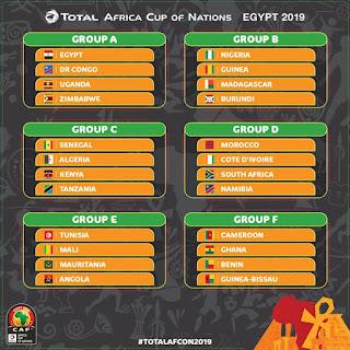 afcon-2019-draw.jpg