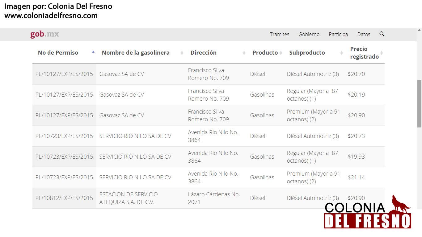 pagina web del gobierno federral, costos de la gasolina en guadalajara