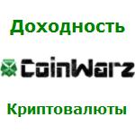Коинварц - доходность криптовалюты