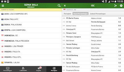 FlashScore, Aplikasi Livescore Olahraga Paling  Lengkap 3