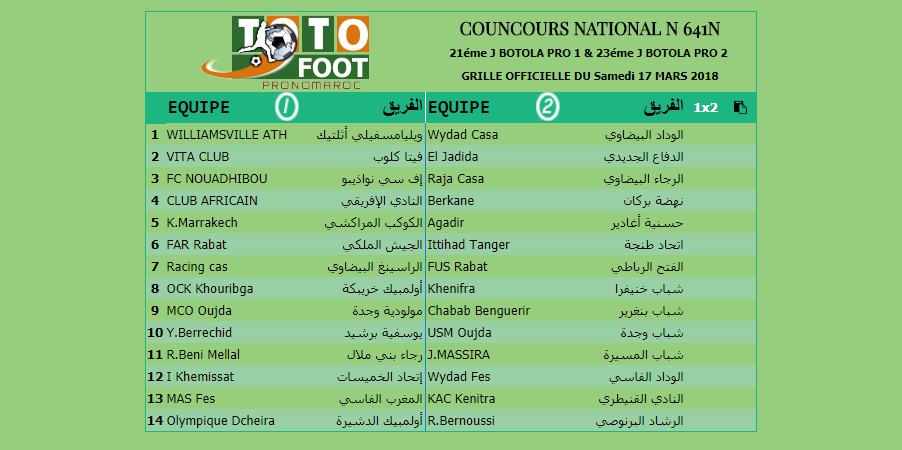 PRONOSTIC TOTOFOOT NATIONAL N 641N