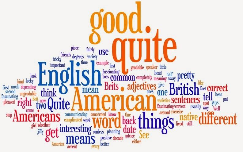 كتابة مقالات حصرية إنجليزية من دون الحاجة الى اتقانها