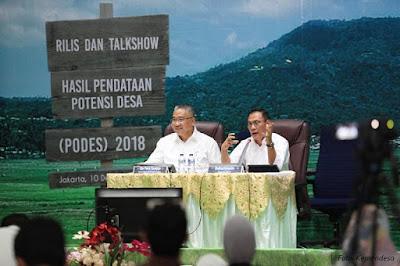 Pembangunan Desa Tertinggal dan Mandiri Melampaui Target RPJM Nasional