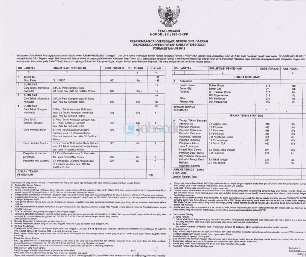 Cpns 2013 Kabupaten Karawang Info Lowongan Cpns 2016 Terbaru Honorer K2 Terbaru Agustus 0712 Lowongan Kerja Terbaru Desember 2013 Bumn And Cpns 2013