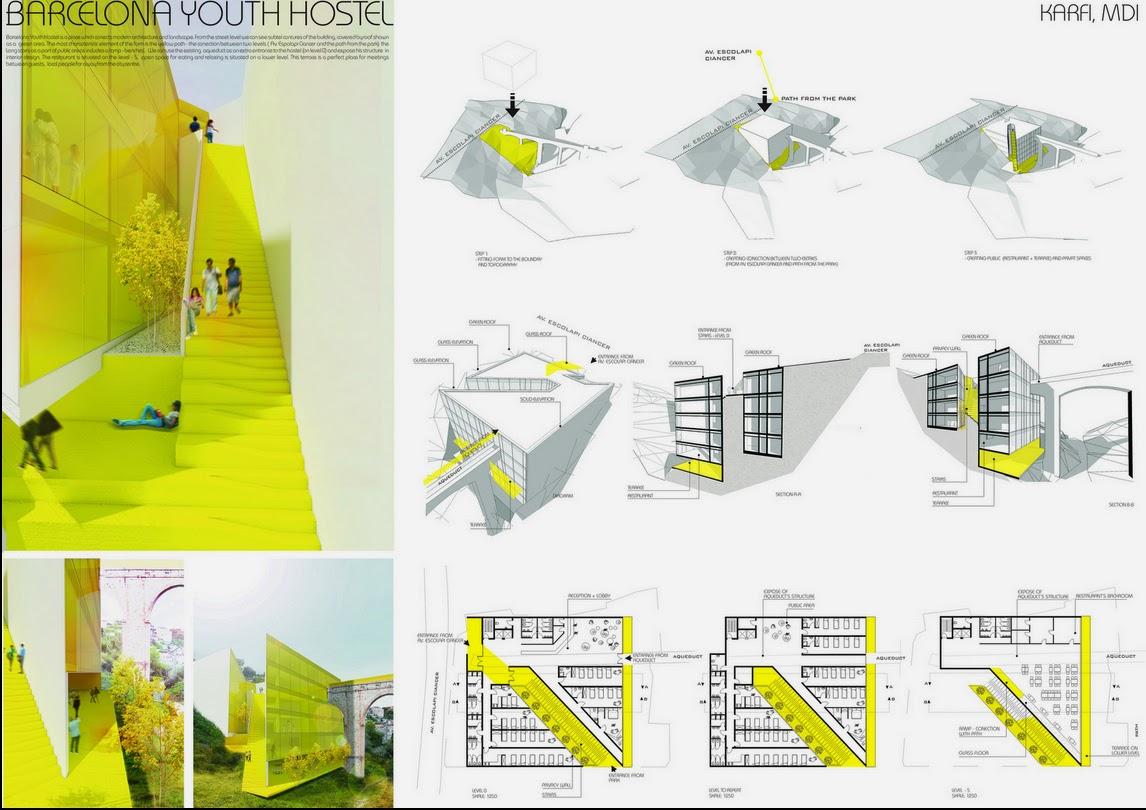 Concurso barcelona youth hostel a r challenge aib architecture - Escuela tecnica superior de arquitectura sevilla ...
