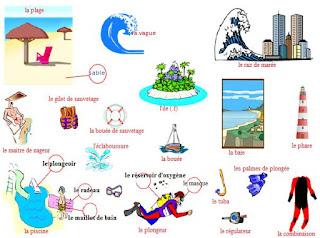 20429833 477336839268850 1017463324885554151 n - vocabulaire de la mer et la plage et exercices de compréhension