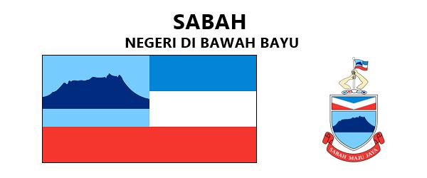 Image result for bendera sabah
