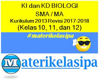 Daftar KI dan KD IPA SMA-MA Kurikulum 2013 Revisi 2017-2018 Kelas 10, 11, dan 12