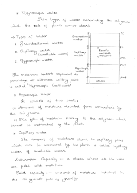 ace-gate-irrigation-classroom-handwritten-notes-pdf