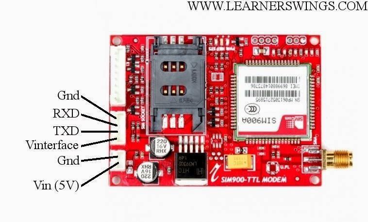 How to Connect SIM900-TTL GSM/GPRS Modem to Arduino Mega
