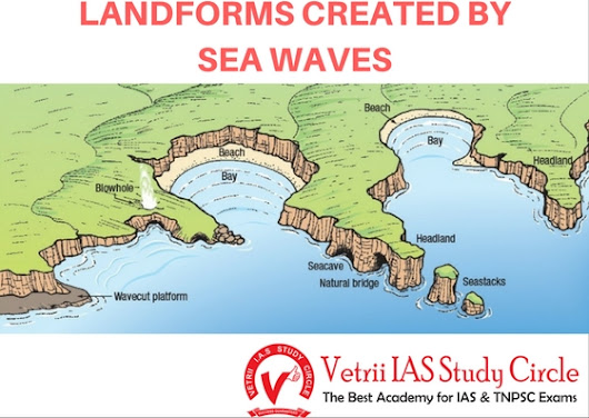 LANDFORMS CREATED BY SEA WAVES - UPSC - TNPSC General Knowledge