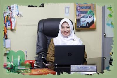 Syarat Kepala Madrasah