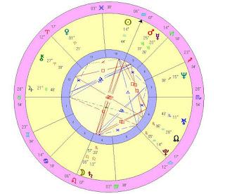 Maitland Ward birthday horoscope forecast zone