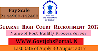 Gujarat High Court Recruitment 2017– 129 Bailiff/ Process Server