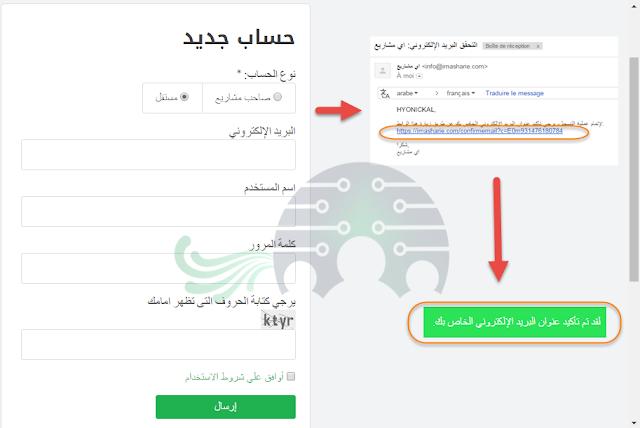 موقع أي مشاريع، المنصة العربية للمشاريع