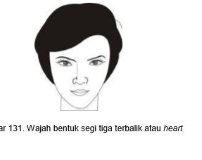 f) Bentuk wajah segi tiga terbalik (heart) memiliki ciri   dahi dan wajah  terlihat lebar 1baaa2b849
