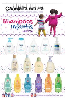 Shampoos Infantis liberados patra Low Poo (Dove, Cetaphil, Aveeno, Natura e Johnson's)