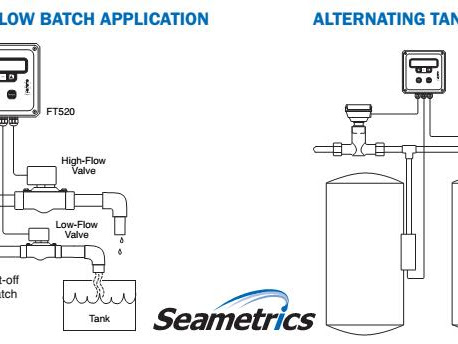 Batch Control and batching system