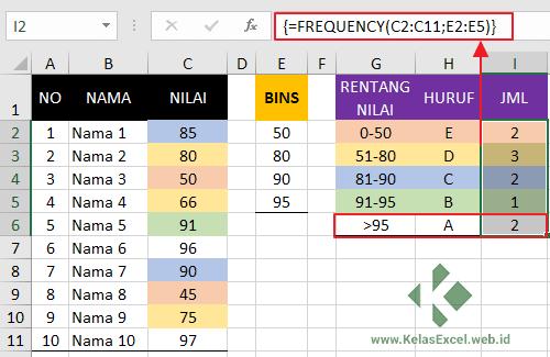 Menghitung Distribusi Frekuensi Dengan Rumus Frequency Excel