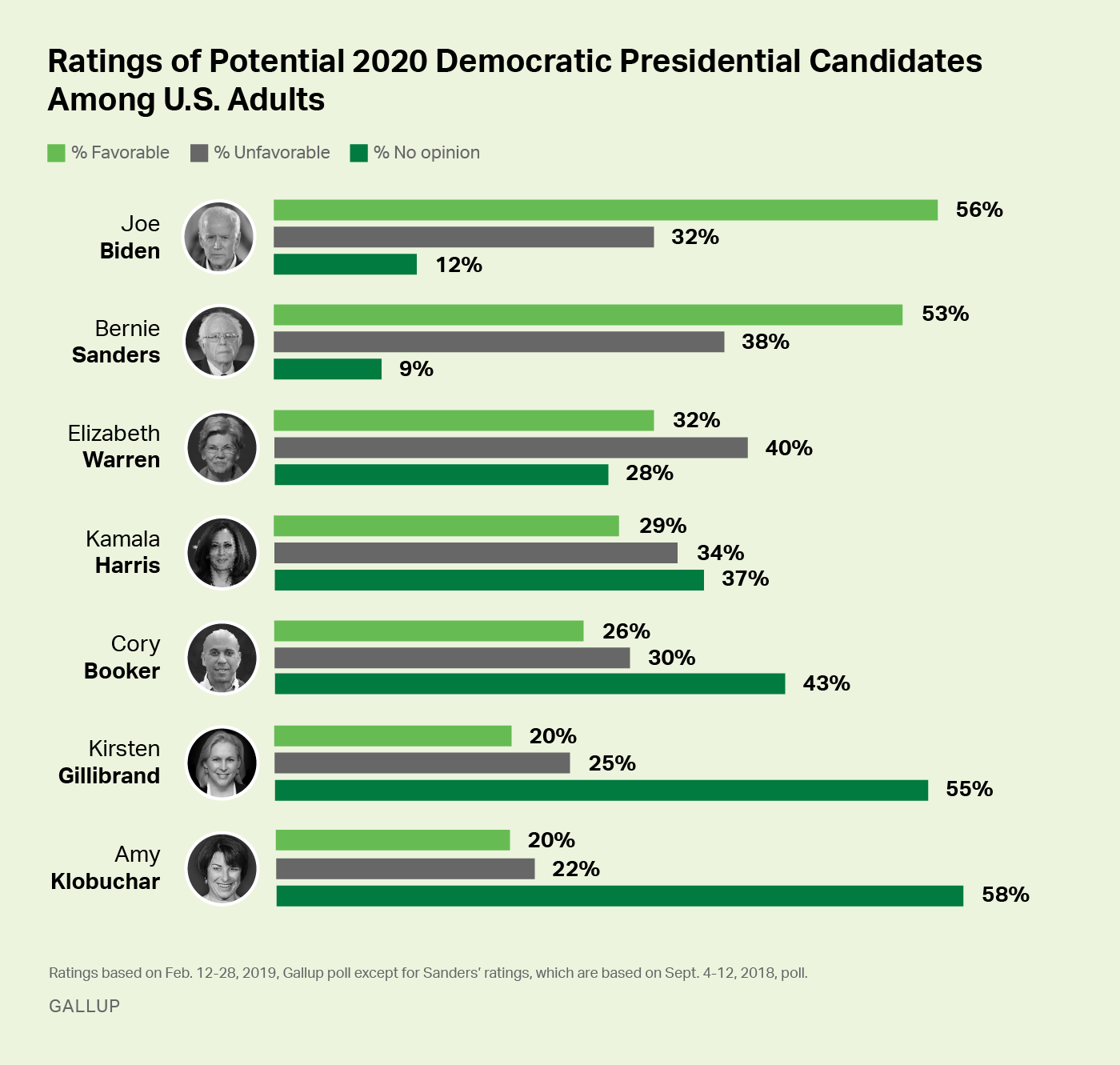 Democratic Presidents Outperform Republicans by Every ... |Democratic Graphs