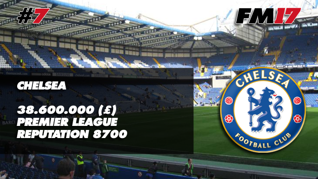 Football Manager 2017 Chelsea Transfer Budget