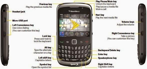 Manual blackberry 8520.