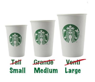 list daftar harga menu starbucks coffee