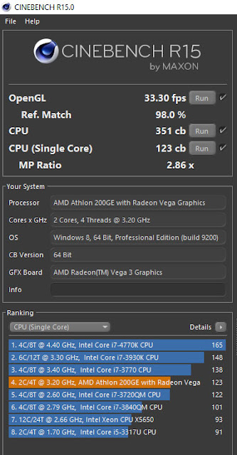 cinebench-AMD-Athlon-200GE