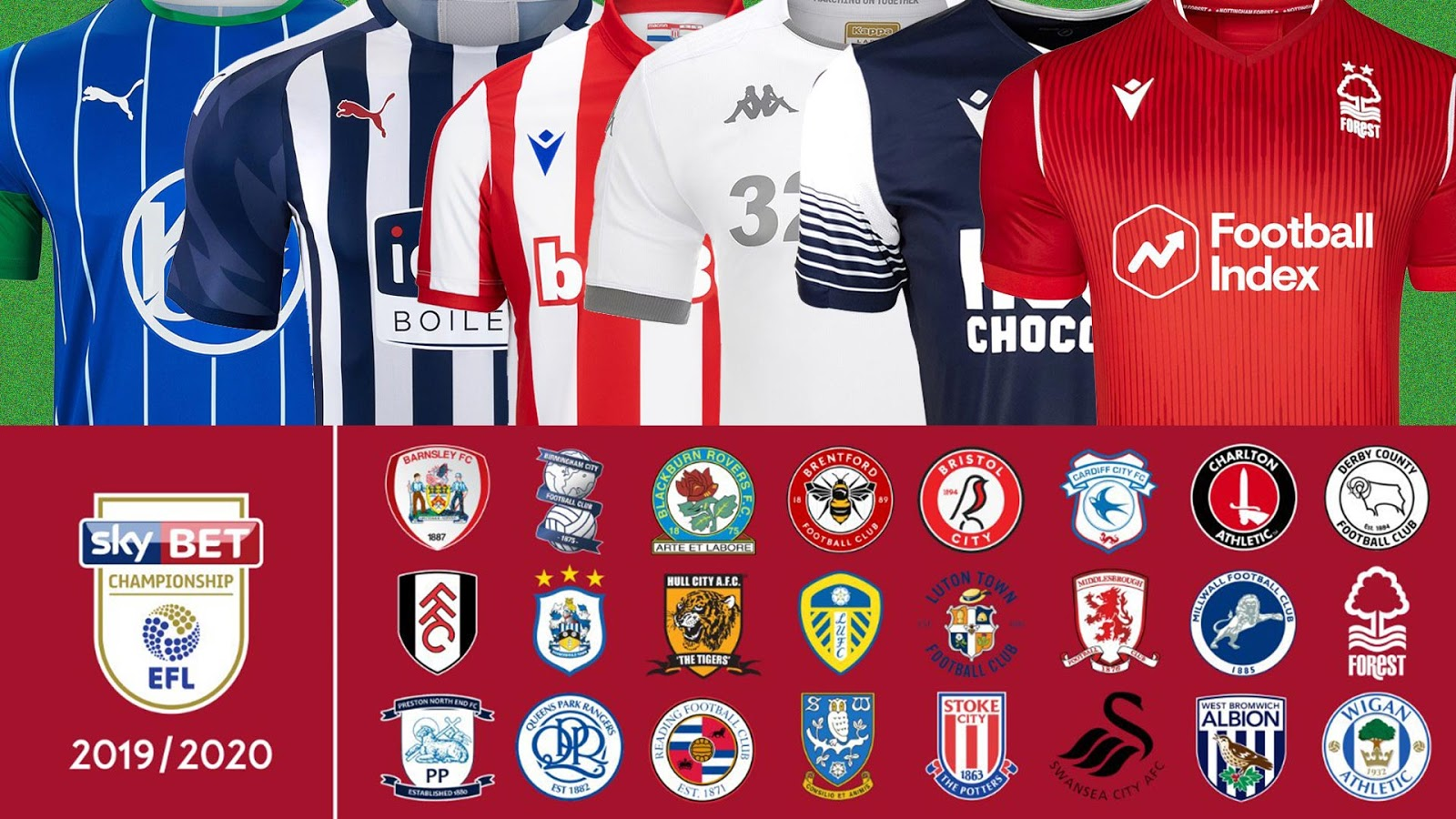 Overview All 19 20 Championship Kits Footy Headlines