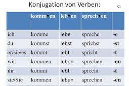 Belajar Modalverben dalam Bahasa Jerman