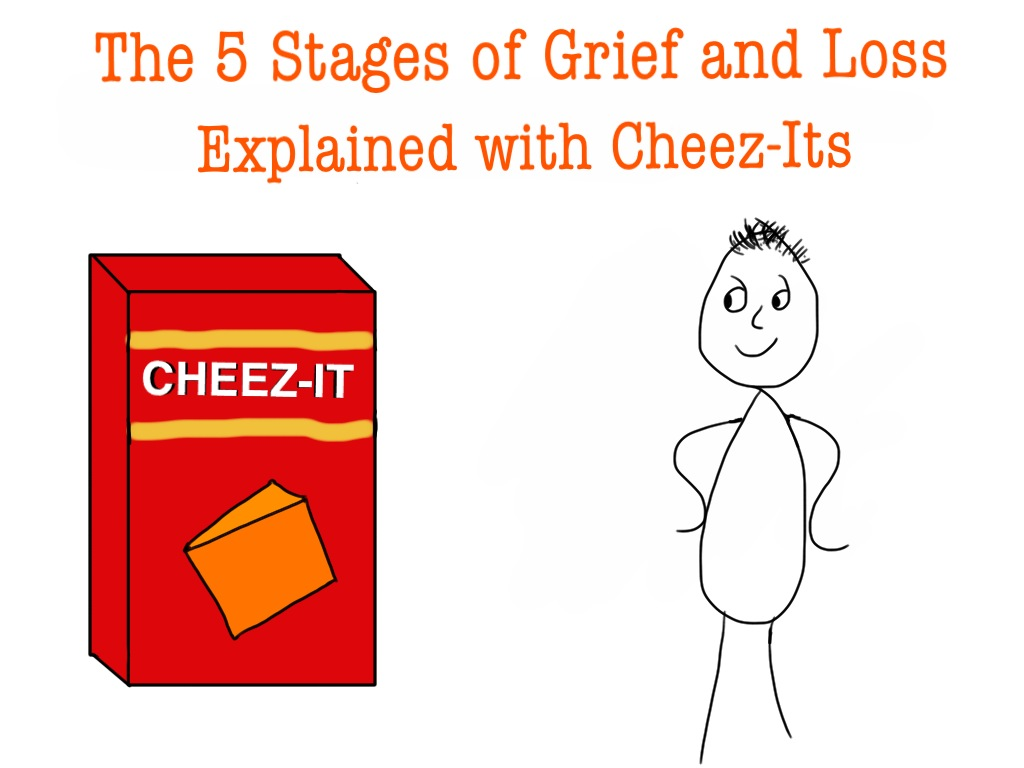 Stages Of Grief January