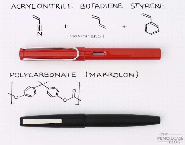 Pens and Chemistry - Materials
